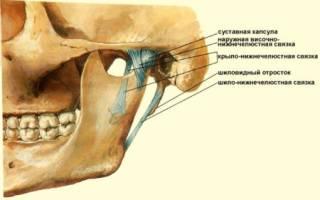 Симптомы вывиха челюсти