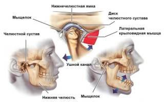 Хрустит челюсть при открывании