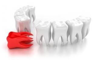 Таблетки от флюса и зубной боли