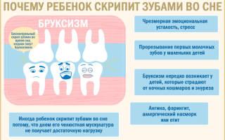 Почему скрежет зубами во сне взрослые